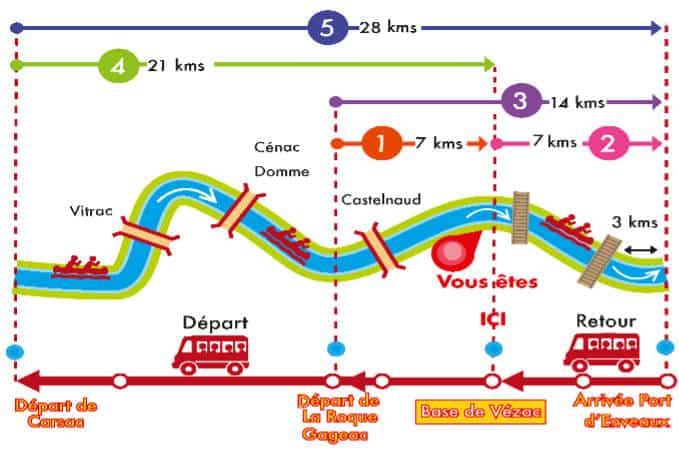 Canoe Dordogne itinerary canoe decouverte